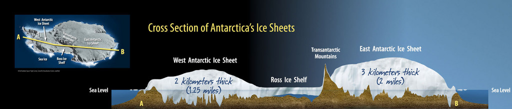 atarctic ice shelf